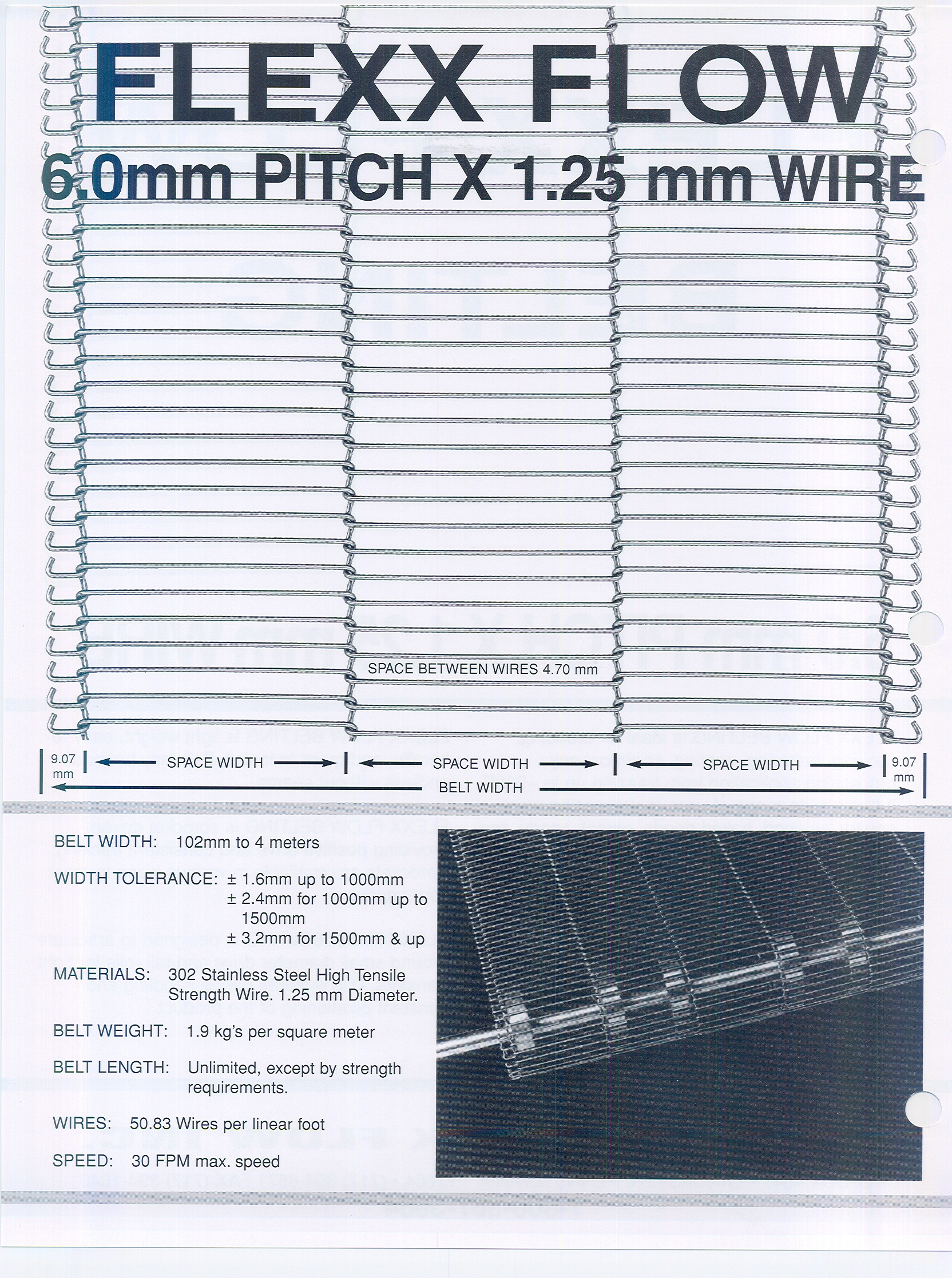Amazing wire rope weight per foot image collection electrical steel wire gauge weight per foot choice image wiring table and greentooth Image collections